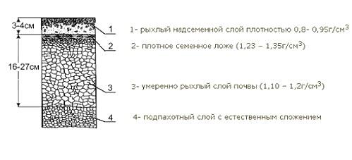 Slika 17