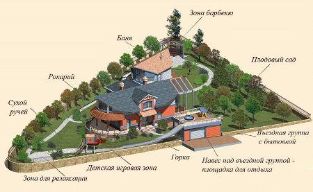 planirovanye_dachnyh_uchastkov17