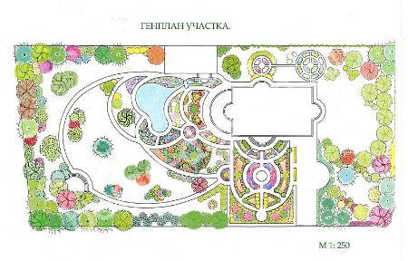 planirovanye_dachnyh_uchastkov18