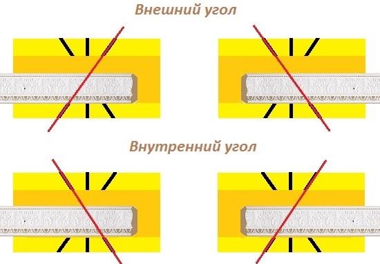 Как сделать потолочные плинтуса углы видео
