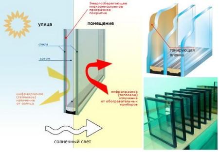 steklo-proizvodstvo16
