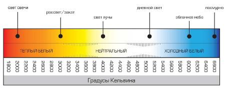 svetodyodnaja_podsvetka_v_interyjere444