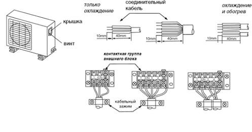 elektropodklychenie-kondicionera