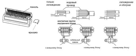 elekro-shema-kondicionera
