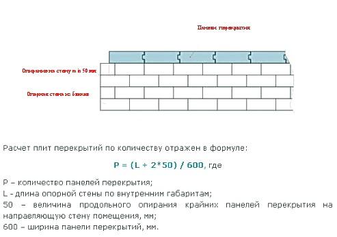 छवि 3 प्लेटों की गणना