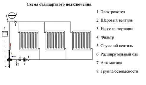 Bild 3 Verbindungsdiagramm +