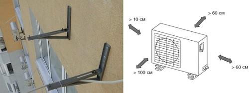 installations-Conditioner