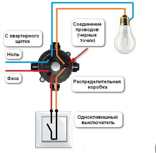 Как сделать выключатель