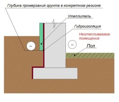 kartinka-2-बड़े Image1