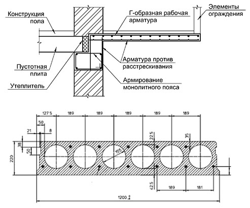 konstruktciya-balkona