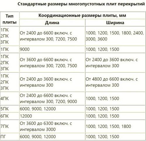 pliti_perekritiya_3