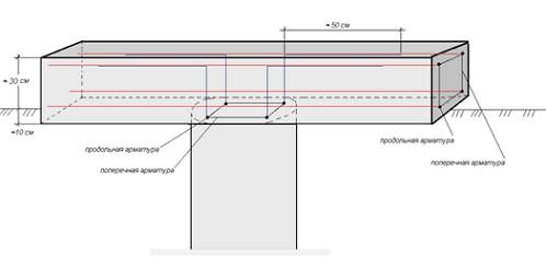Shema-armirovanija-betonnoj-plity-perekrytija