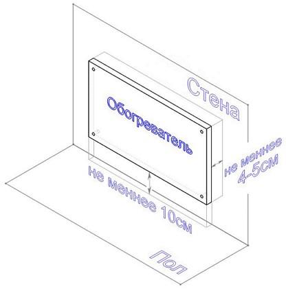 šema-instalacija-grijač
