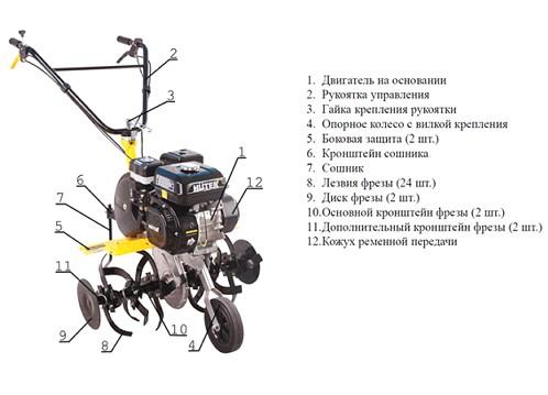 Shema-ustrojstva-motokultivatora