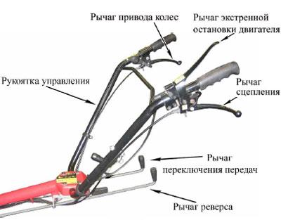 ustroystvo-motobloka16