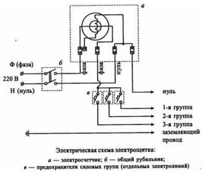electroprovodkavbane3