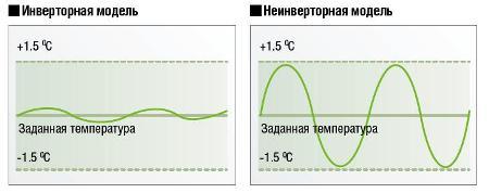 invektornye_kondycionery1