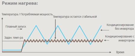 invektornye_kondycionery2