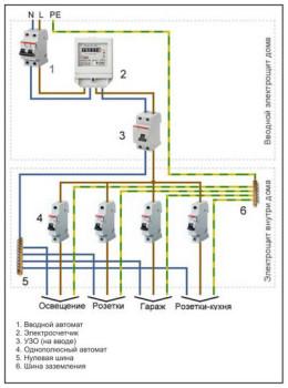 Scheme-Input-Automat1