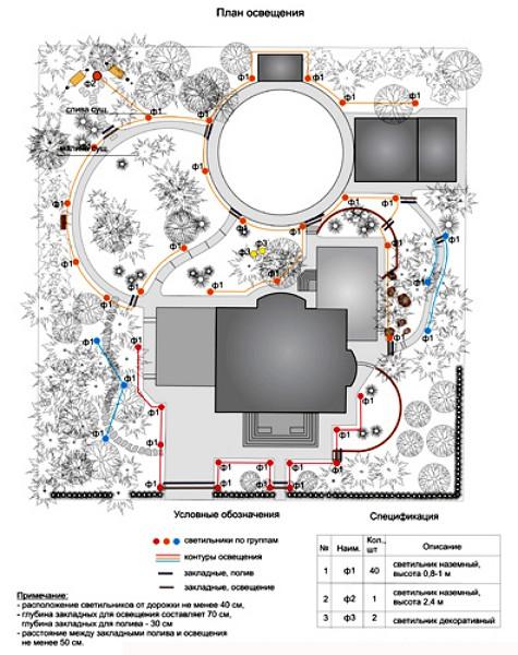 7 apšvietimo planas su (1)