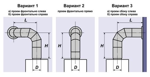 Установка газовых котлов турбо в дымоходе шибер для дымохода поворотный купить