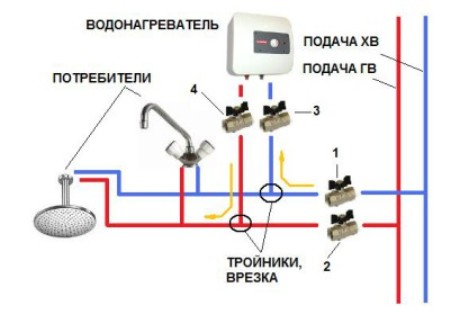 kak_vibrat_vodonagrevatel1
