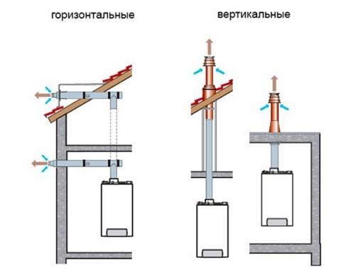 koaksialnyj-dymohod1