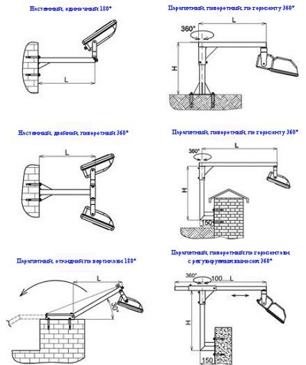kronshtejn-dlja-prozhektora-arhitek_1