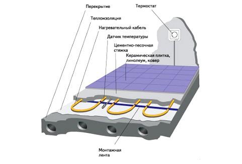 shema-elektriceskogo-pola