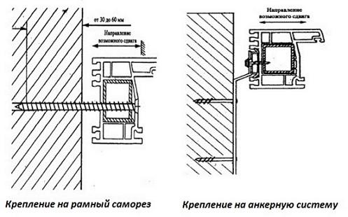 instalacija-aluminijum-prozori-sa-rukama