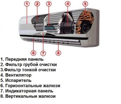 ustrkondic-3