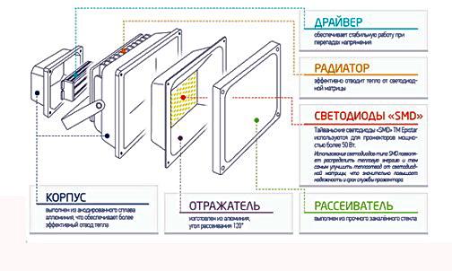 ustroistvo-1-e1458577183324