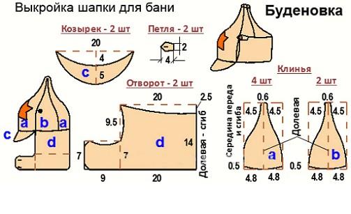 Vykrojka-shapki-budenovki