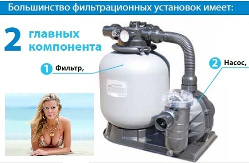 filtracionnaja_ustanovka