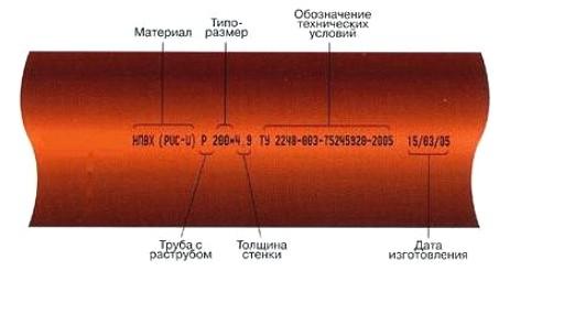 Пример маркировки труб