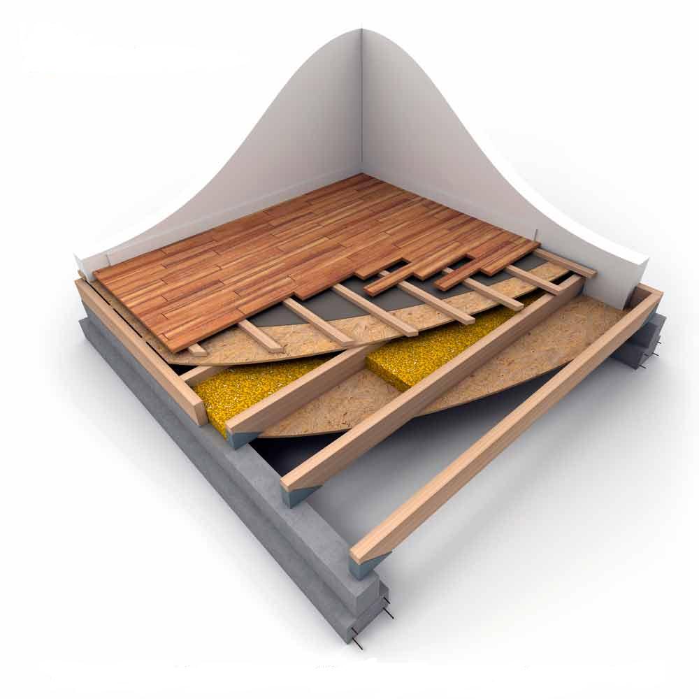 Из чего сделать полы в деревянном доме