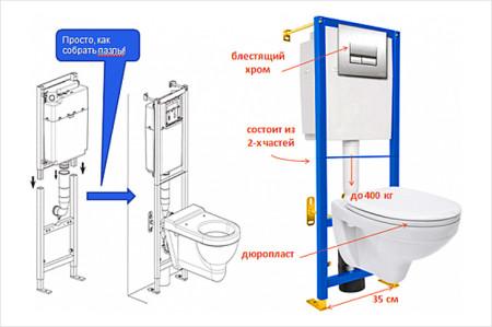 instrukciya-k-montazhu-installyacii