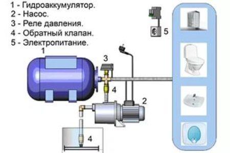 nasosnaya_stancija1