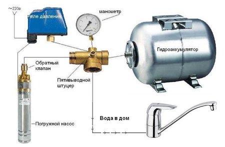 nasosnaya_stancija6