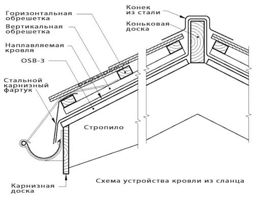 slanec-plan-1