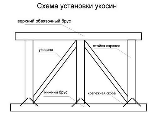 karkasnaya_banya_3