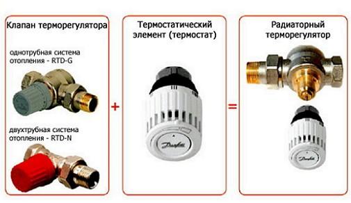 rys_4_rus