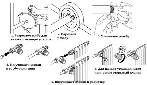 Shema-pldkljuchenija-termoreguljatora-k-bataree