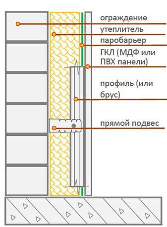 uteplenie-Stupanj-na-balkone