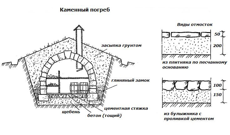 Neimenovani