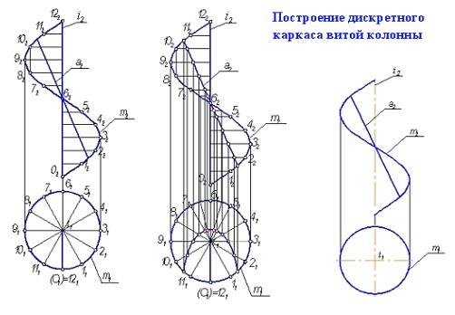 Image 28 построение дискретного каркаса