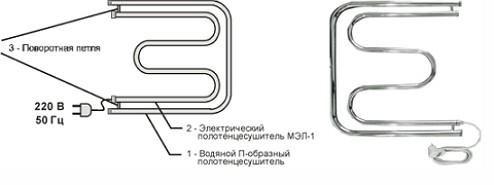 kak-vybrat-polotencesushitel-10