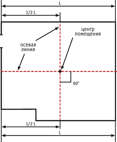 योजना