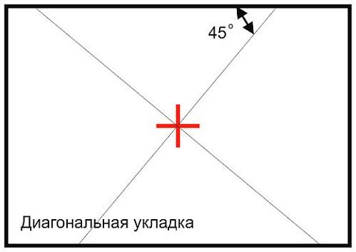 shema-dijagonalno-ukladki