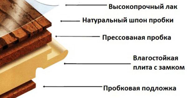 sostav1